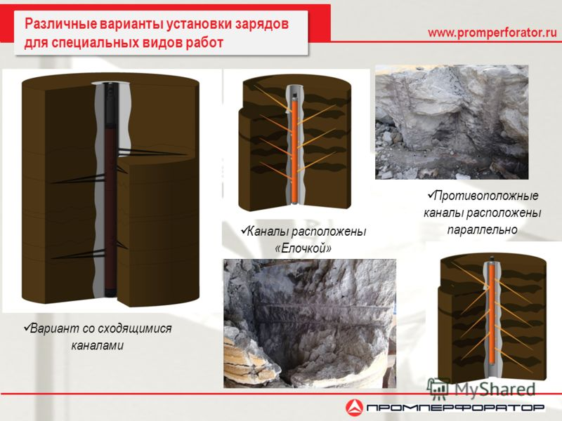 www.promperforator.ru Различные варианты установки зарядов для специальных видов работ Вариант со сходящимися каналами Каналы расположены «Елочкой» Противоположные каналы расположены параллельно
