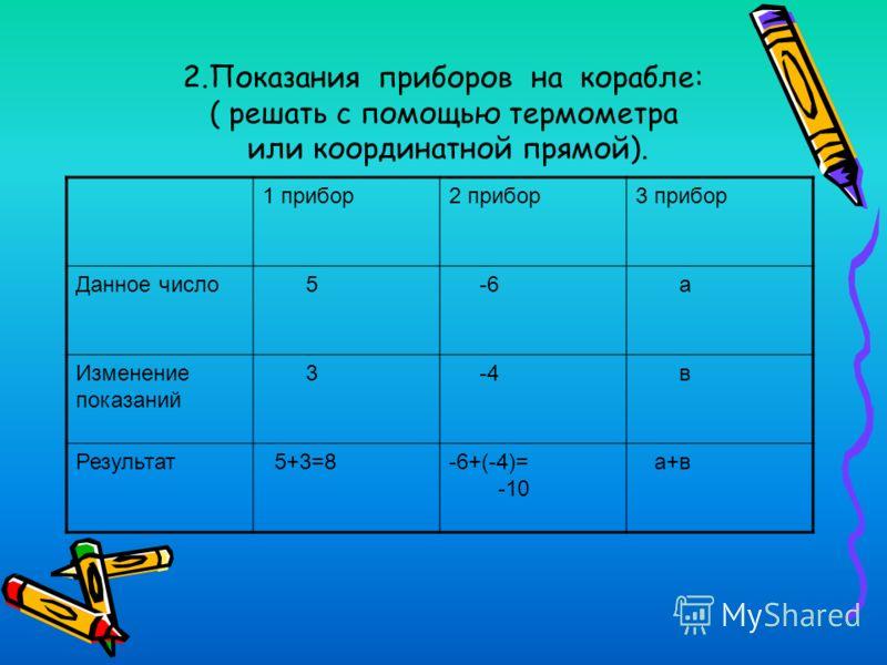 2.Показания приборов на корабле: ( решать с помощью термометра или координатной прямой). 1 прибор2 прибор3 прибор Данное число 5 -6 а Изменение показаний 3 -4 в Результат 5+3=8-6+(-4)= -10 а+в
