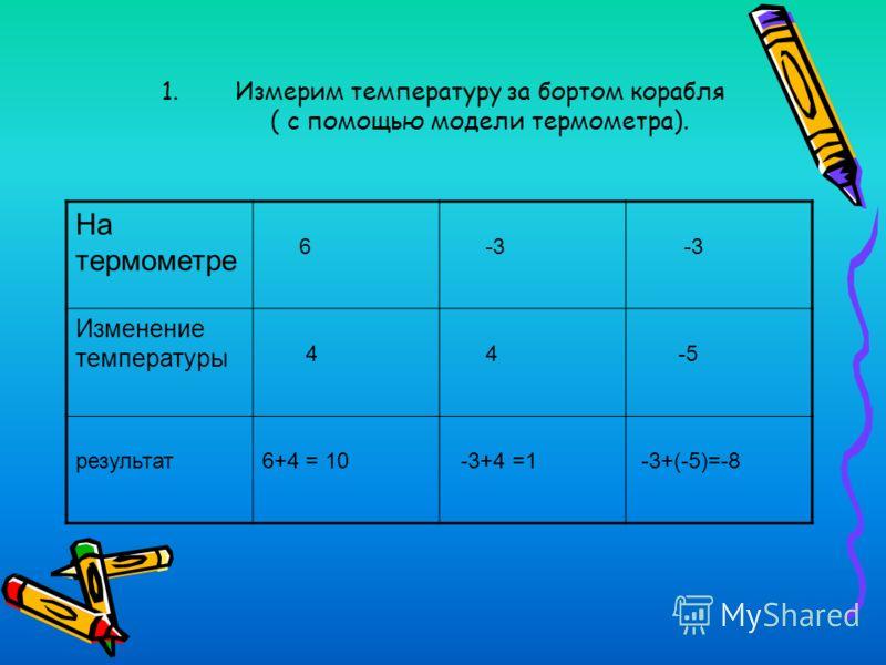 1.Измерим температуру за бортом корабля ( с помощью модели термометра). На термометре 6 -3 Изменение температуры 4 4 -5 результат 6+4 = 10 -3+4 =1 -3+(-5)=-8