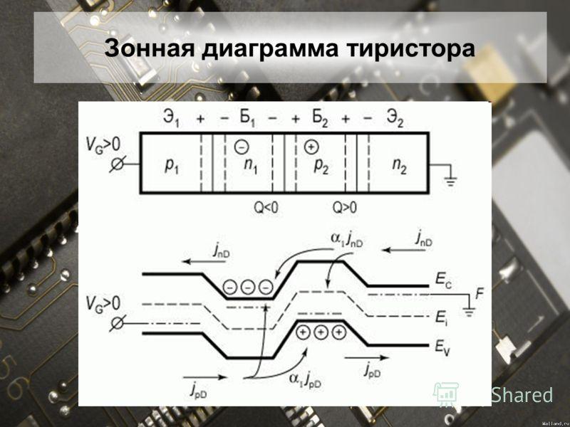 Зонная диаграмма тиристора