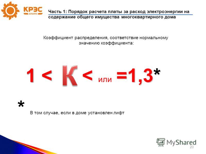 20 Коэффициент распределения, соответствие нормальному значению коэффициента: 1 <