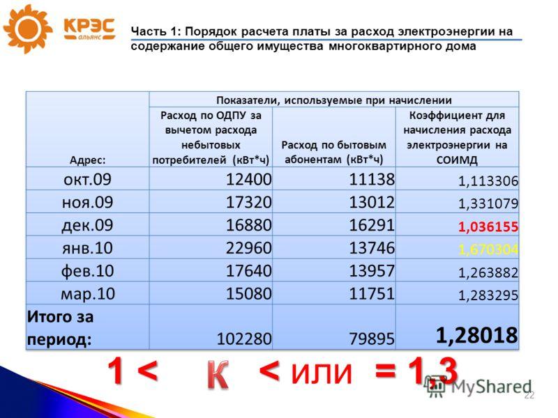 22 Часть 1: Порядок расчета платы за расход электроэнергии на содержание общего имущества многоквартирного дома 1 <