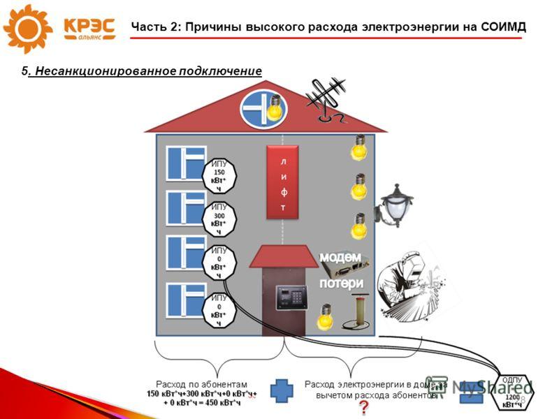5. Несанкционированное подключение 28 Часть 2: Причины высокого расхода электроэнергии на СОИМД