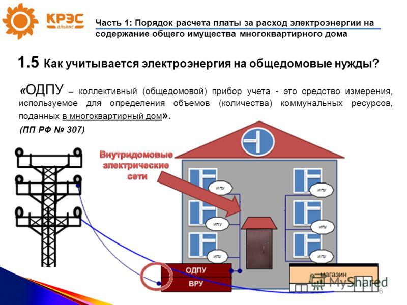 1.5 Как учитывается электроэнергия на общедомовые нужды? « ОДПУ – коллективный (общедомовой) прибор учета - это средство измерения, используемое для определения объемов (количества) коммунальных ресурсов, поданных в многоквартирный дом ». (ПП РФ 307)