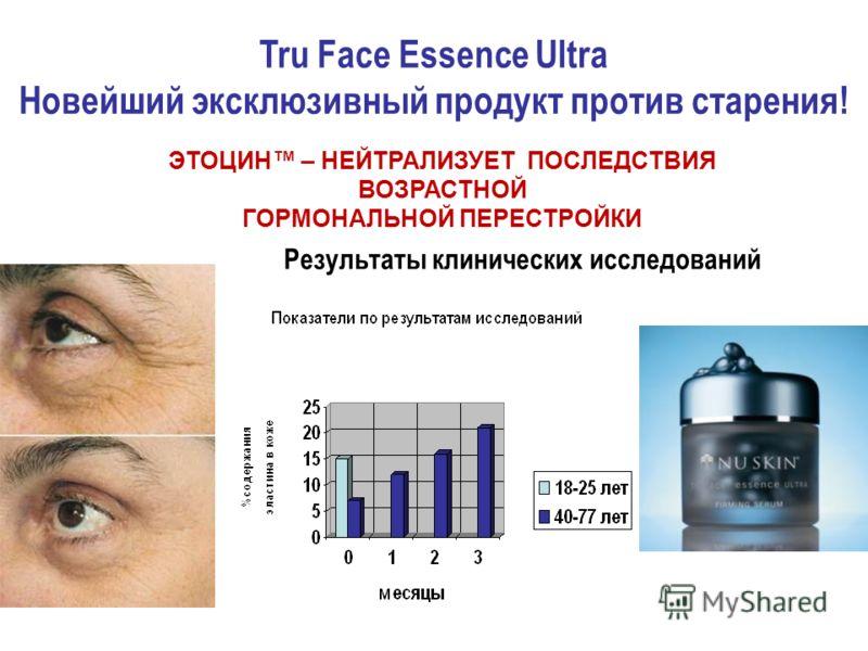 Tru Face Essence Ultra Новейший эксклюзивный продукт против старения! Результаты клинических исследований ЭТОЦИН – НЕЙТРАЛИЗУЕТ ПОСЛЕДСТВИЯ ВОЗРАСТНОЙ ГОРМОНАЛЬНОЙ ПЕРЕСТРОЙКИ