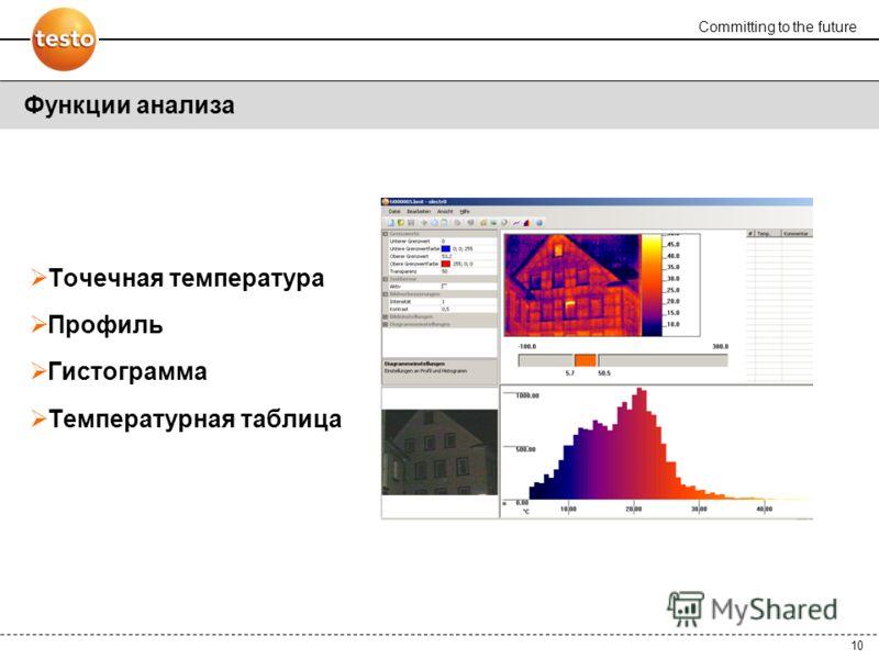 Committing to the future 10 Функции анализа Точечная температура Профиль Гистограмма Температурная таблица