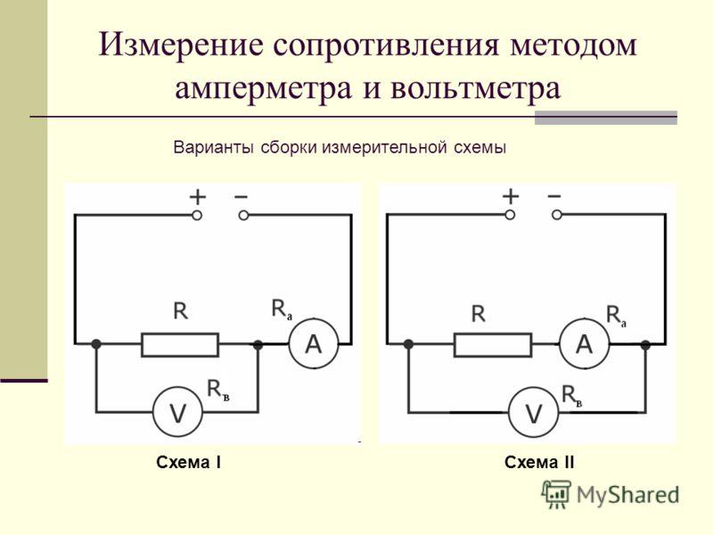 Измерение сопротивления методом амперметра и вольтметра Схема I Схема II Варианты сборки измерительной схемы