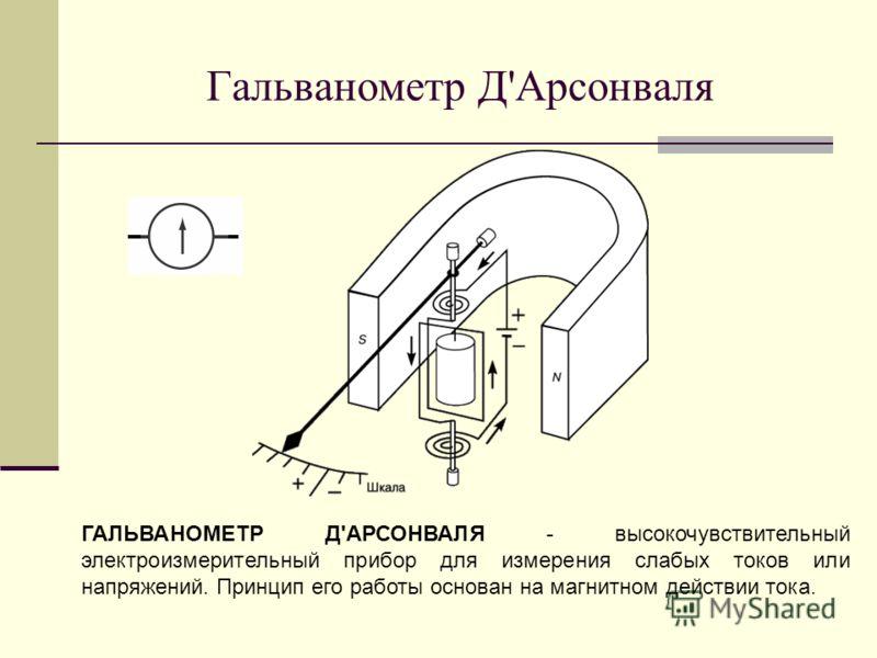 Гальванометр Д'Арсонваля ГАЛЬВАНОМЕТР Д'АРСОНВАЛЯ - высокочувствительный электроизмерительный прибор для измерения слабых токов или напряжений. Принцип его работы основан на магнитном действии тока.