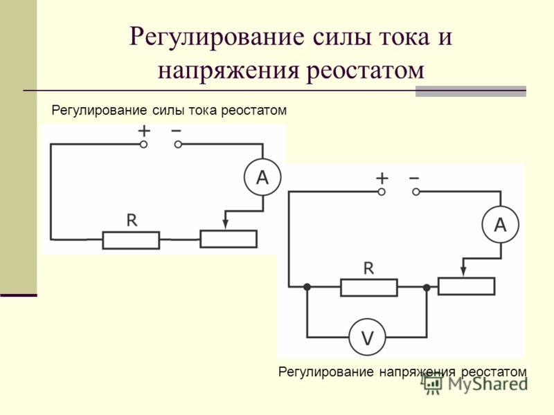 Регулирование силы тока и напряжения реостатом Регулирование силы тока реостатом Регулирование напряжения реостатом