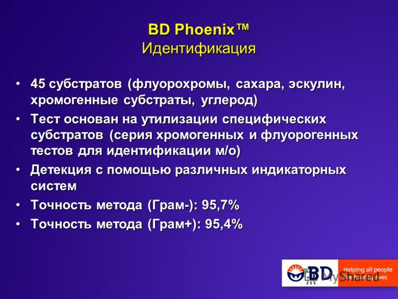 BD Phoenix Идентификация 45 субстратов (флуорохромы, сахара, эскулин, хромогенные субстраты, углерод)45 субстратов (флуорохромы, сахара, эскулин, хромогенные субстраты, углерод) Тест основан на утилизации специфических субстратов (серия хромогенных и