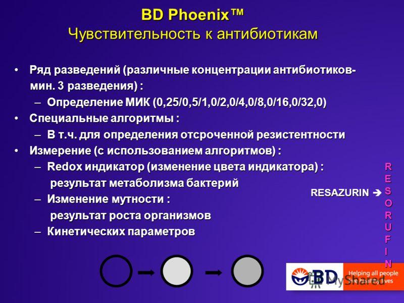 BD Phoenix Чувствительность к антибиотикам Ряд разведений (различные концентрации антибиотиков-Ряд разведений (различные концентрации антибиотиков- мин. 3 разведения) : мин. 3 разведения) : –Определение МИК (0,25/0,5/1,0/2,0/4,0/8,0/16,0/32,0) Специа