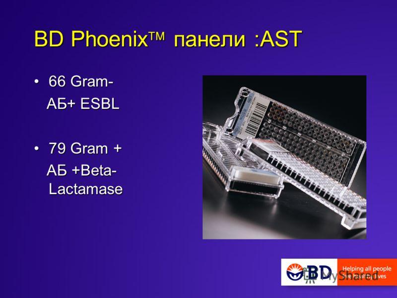 BD Phoenix панели :AST 66 Gram-66 Gram- АБ+ ESBL АБ+ ESBL 79 Gram +79 Gram + АБ +Beta- Lactamase АБ +Beta- Lactamase