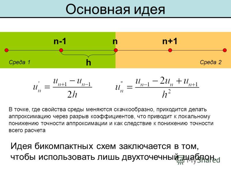 Основная идея nn-1n+1 h Среда 1Среда 2 В точке, где свойства среды меняются скачкообразно, приходится делать аппроксимацию через разрыв коэффициентов, что приводит к локальному понижению точности аппроксимации и как следствие к понижению точности все