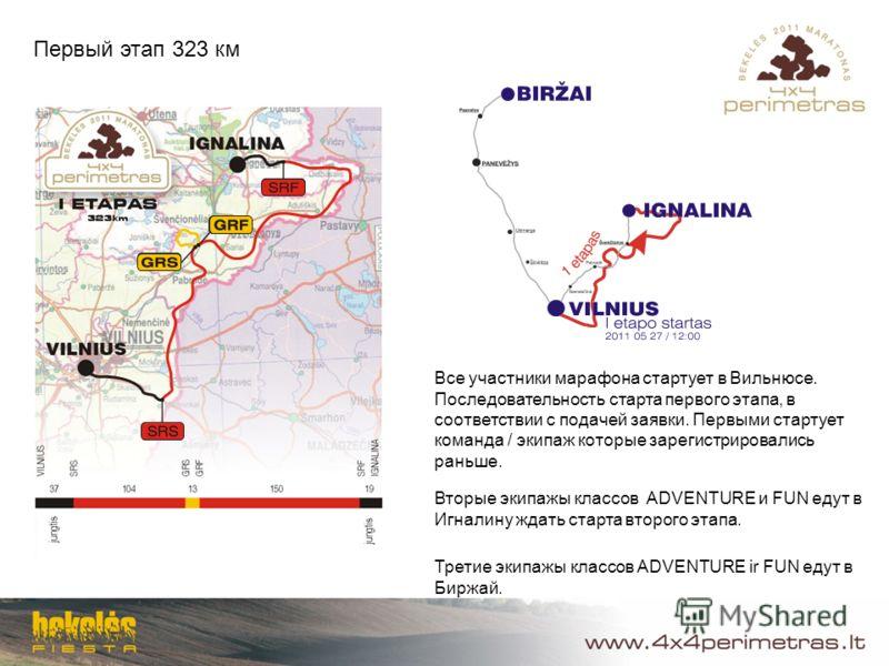 Первый этап 323 км Все участники марафона стартует в Вильнюсе. Последовательность старта первого этапа, в соответствии с подачей заявки. Первыми стартует команда / экипаж которые зарегистрировались раньше. Вторые экипажы классов ADVENTURE и FUN едут