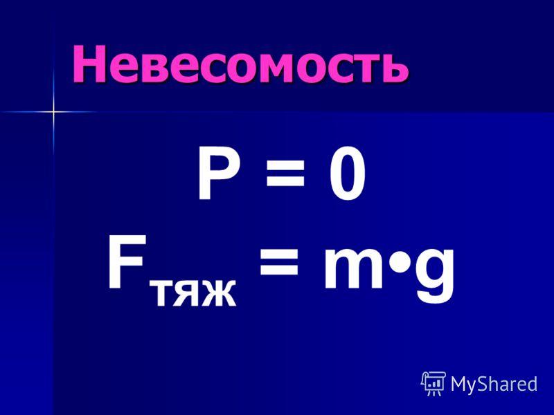 Невесомость Р = 0 F тяж = mg