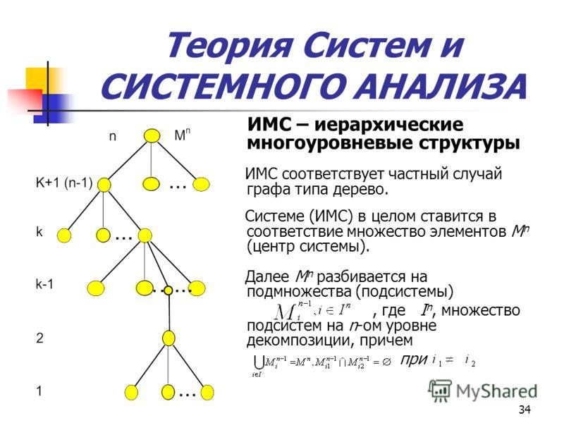 34 Теория Систем и СИСТЕМНОГО АНАЛИЗА ИМС – иерархические многоуровневые структуры ИМС соответствует частный случай графа типа дерево. Системе (ИМС) в целом ставится в соответствие множество элементов М n (центр системы). Далее М n разбивается на под