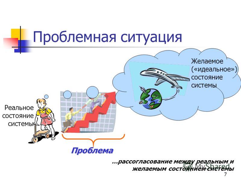 7 Проблемная ситуация Реальное состояние системы Проблема Желаемое («идеальное») состояние системы …рассогласование между реальным и желаемым состоянием системы