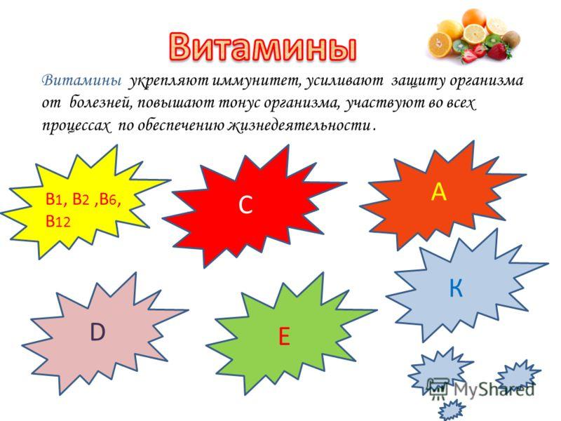 Витамины укрепляют иммунитет, усиливают защиту организма от болезней, повышают тонус организма, участвуют во всех процессах по обеспечению жизнедеятельности. В 1, В 2,В 6, В 12 С А D Е К