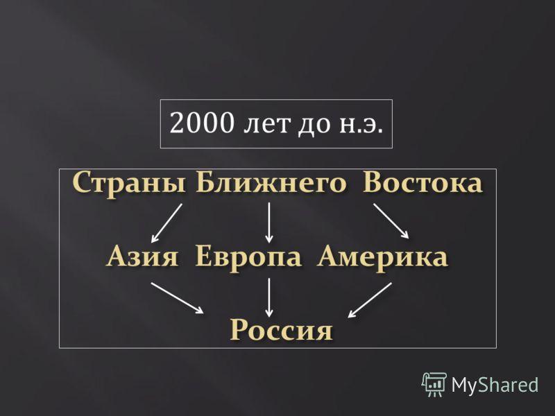 2000 лет до н.э.
