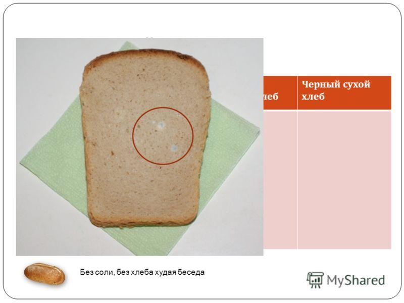 День пятый Белый влажный хлеб Белый сухой хлеб Черный влажный хлеб Черный сухой хлеб Без соли, без хлеба худая беседа
