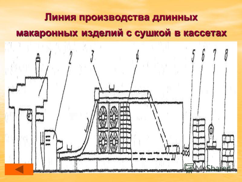 Линия производства длинных макаронных изделий с сушкой в кассетах