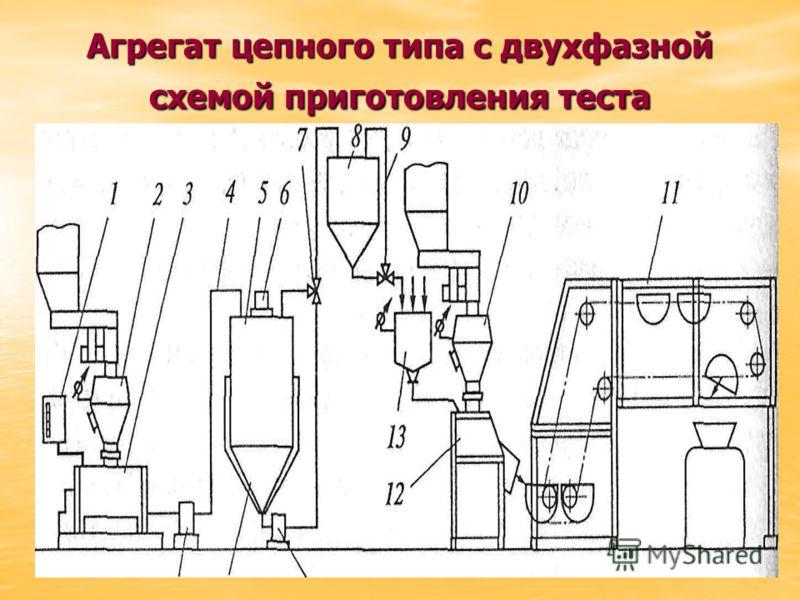 Агрегат цепного типа с двухфазной схемой приготовления теста
