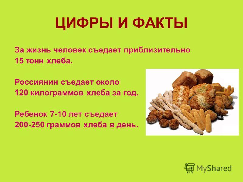 ЦИФРЫ И ФАКТЫ За жизнь человек съедает приблизительно 15 тонн хлеба. Россиянин съедает около 120 килограммов хлеба за год. Ребенок 7-10 лет съедает 200-250 граммов хлеба в день.