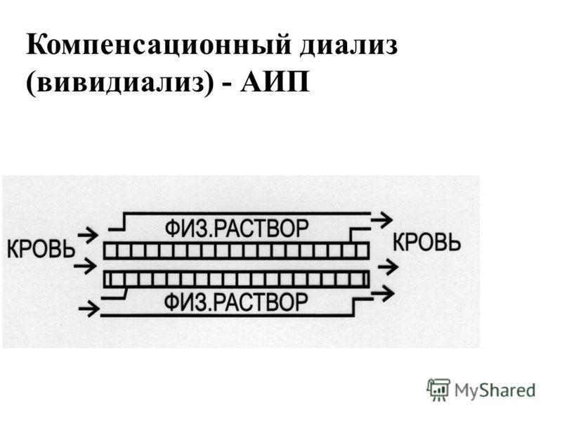 Компенсационный диализ (вивидиализ) - АИП