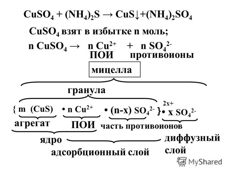 СuSO 4 взят в избытке n моль; n СuSO 4 n Сu 2+ + n SO 4 2- противоионы ПОИ { m (CuS) агрегат n Сu 2+ ПОИ ядро (n-x) SO 4 2- часть противоионов адсорбционный слой } гранула 2x+ x SO 4 2- диффузный слой мицелла СuSO 4 + (NH 4 ) 2 S CuS+(NH 4 ) 2 SO 4