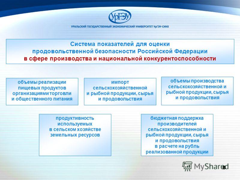 888 Система показателей для оценки продовольственной безопасности Российской Федерации в сфере производства и национальной конкурентоспособности объемы производства сельскохозяйственной и рыбной продукции, сырья и продовольствия импорт сельскохозяйст
