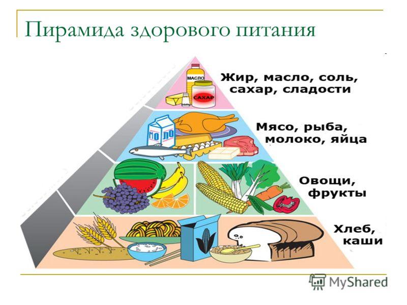98cfd89d3380 Презентация на тему