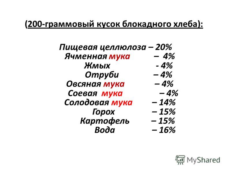 (200-граммовый кусок блокадного хлеба): Пищевая целлюлоза – 20% Ячменная мука – 4% Жмых - 4% Отруби – 4% Овсяная мука – 4% Соевая мука – 4% Солодовая мука – 14% Горох – 15% Картофель – 15% Вода – 16%