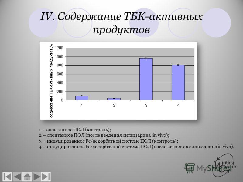 IV. Содержание ТБК-активных продуктов 1 – спонтанное ПОЛ (контроль); 2 – спонтанное ПОЛ (после введения силимарина in vivo); 3 – индуцированное Fe/аскорбатной системе ПОЛ (контроль); 4 - индуцированное Fe/аскорбатной системе ПОЛ (после введения силим