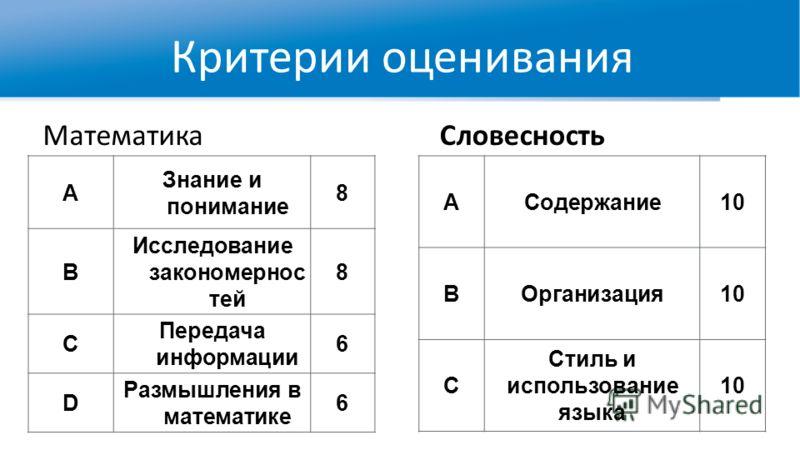 Критерии оценивания AСодержание10 BОрганизация10 C Стиль и использование языка 10 Словесность A Знание и понимание 8 B Исследование закономернос тей 8 C Передача информации 6 D Размышления в математике 6 Математика