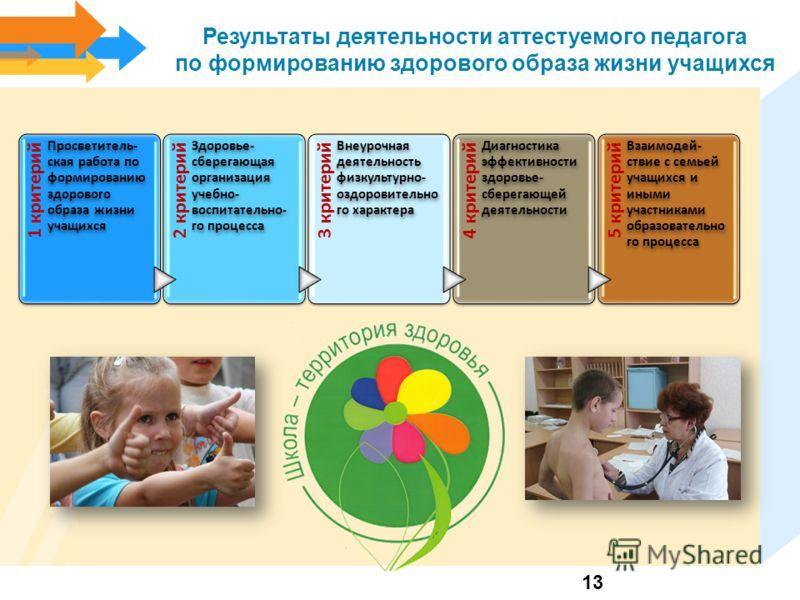 1 критерий Просветитель- ская работа по формированию здорового образа жизни учащихся 2 критерий Здоровье- сберегающая организация учебно- воспитательно- го процесса 3 критерий Внеурочная деятельность физкультурно- оздоровительно го характера 4 критер