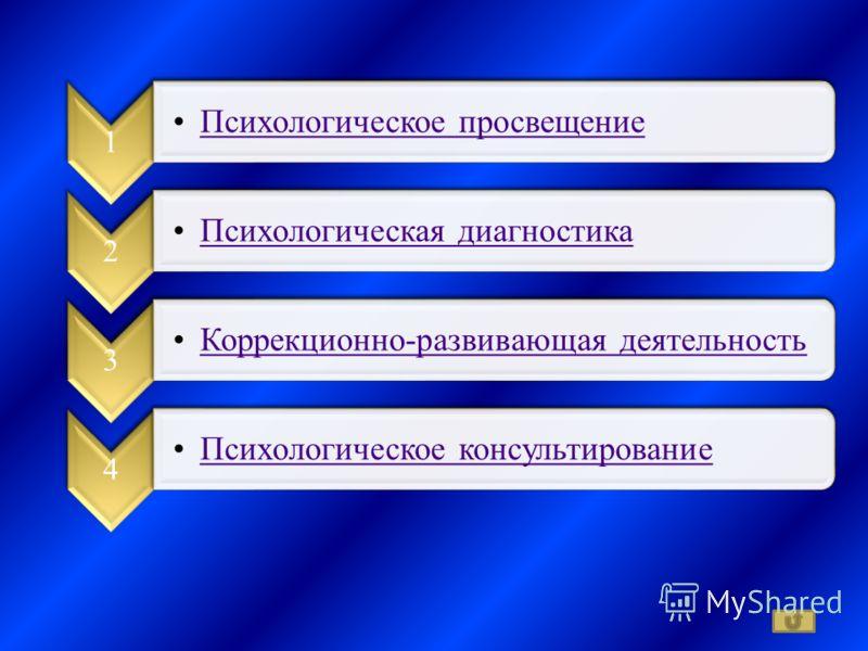 1 Психологическое просвещение 2 Психологическая диагностика 3 Коррекционно-развивающая деятельность 4 Психологическое консультирование