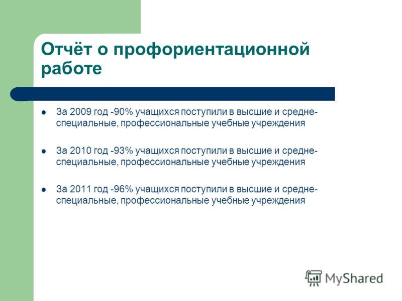 Отчёт о профориентационной работе За 2009 год -90% учащихся поступили в высшие и средне- специальные, профессиональные учебные учреждения За 2010 год -93% учащихся поступили в высшие и средне- специальные, профессиональные учебные учреждения За 2011