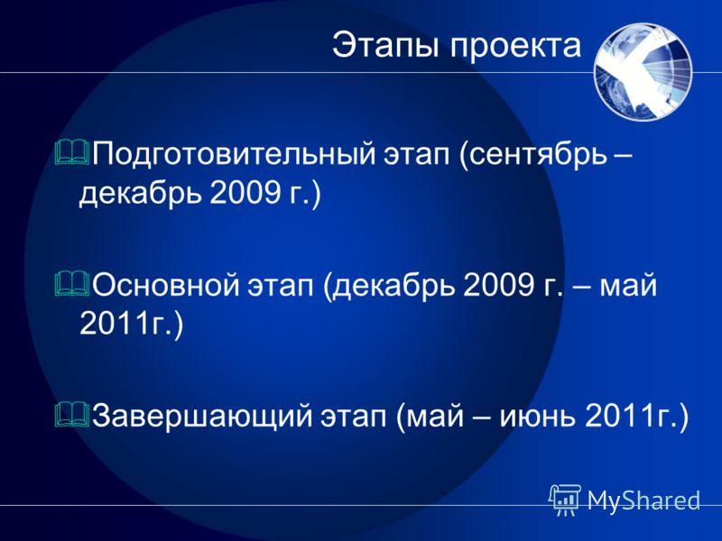 Этапы проекта Подготовительный этап (сентябрь – декабрь 2009 г.) Основной этап (декабрь 2009 г. – май 2011г.) Завершающий этап (май – июнь 2011г.)