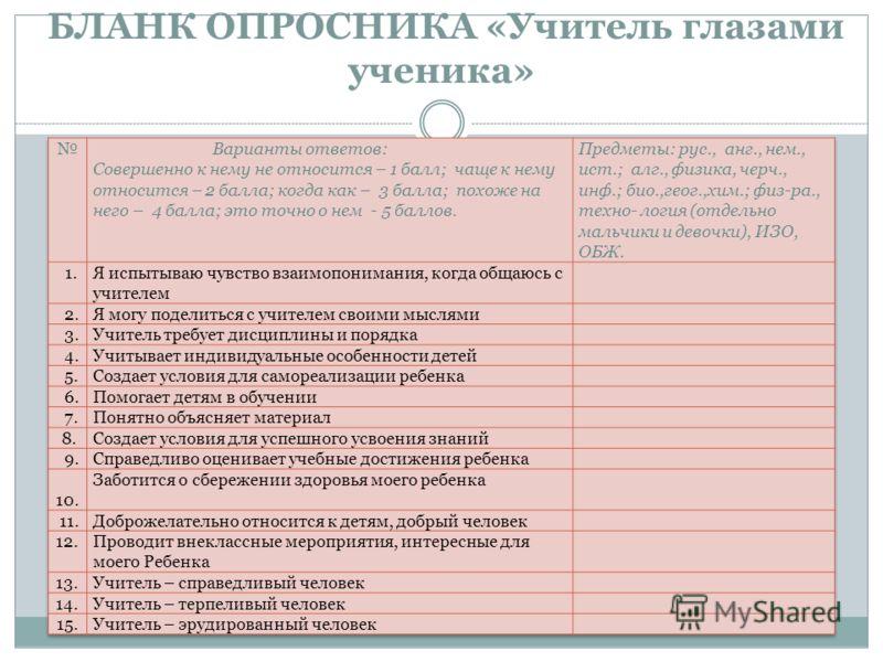 БЛАНК ОПРОСНИКА «Учитель глазами ученика»
