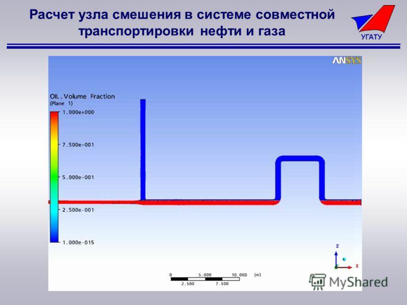 УГАТУ Расчет узла смешения в системе совместной транспортировки нефти и газа
