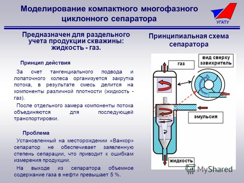 УГАТУ Моделирование компактного многофазного циклонного сепаратора Предназначен для раздельного учета продукции скважины: жидкость - газ. Принцип действия За счет тангенциального подвода и лопаточного колеса организуется закрутка потока, в результате
