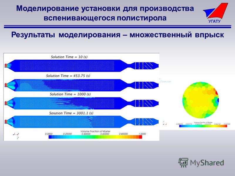 УГАТУ Моделирование установки для производства вспенивающегося полистирола Результаты моделирования – множественный впрыск