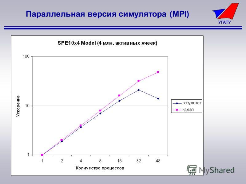 УГАТУ Параллельная версия симулятора (MPI)