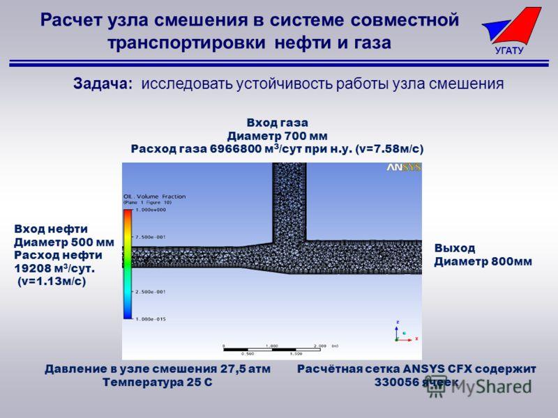 УГАТУ Расчет узла смешения в системе совместной транспортировки нефти и газа Вход газа Диаметр 700 мм Расход газа 6966800 м 3 /сут при н.у. (v=7.58м/с) Вход нефти Диаметр 500 мм Расход нефти 19208 м 3 /сут. (v=1.13м/с) Выход Диаметр 800мм Давление в