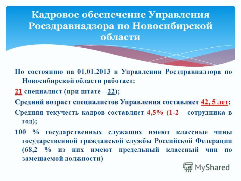 По состоянию на 01.01.2013 в Управлении Росздравнадзора по Новосибирской области работает: 21 21 специалист (при штате - 22); Средний возраст специалистов Управления составляет 42, 5 лет Средний возраст специалистов Управления составляет 42, 5 лет; С