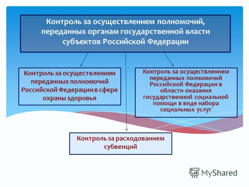 Контроль за осуществлением полномочий, переданных органам государственной власти субъектов Российской Федерации Контроль за осуществлением переданных полномочий Российской Федерации в сфере охраны здоровья Контроль за осуществлением переданных полном