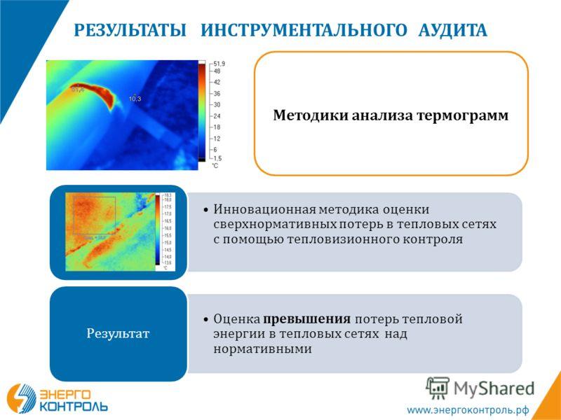 Конфликт интересов Инновационная методика оценки сверхнормативных потерь в тепловых сетях с помощью тепловизионного контроля Оценка превышения потерь тепловой энергии в тепловых сетях над нормативными Результат Методики анализа термограмм РЕЗУЛЬТАТЫ
