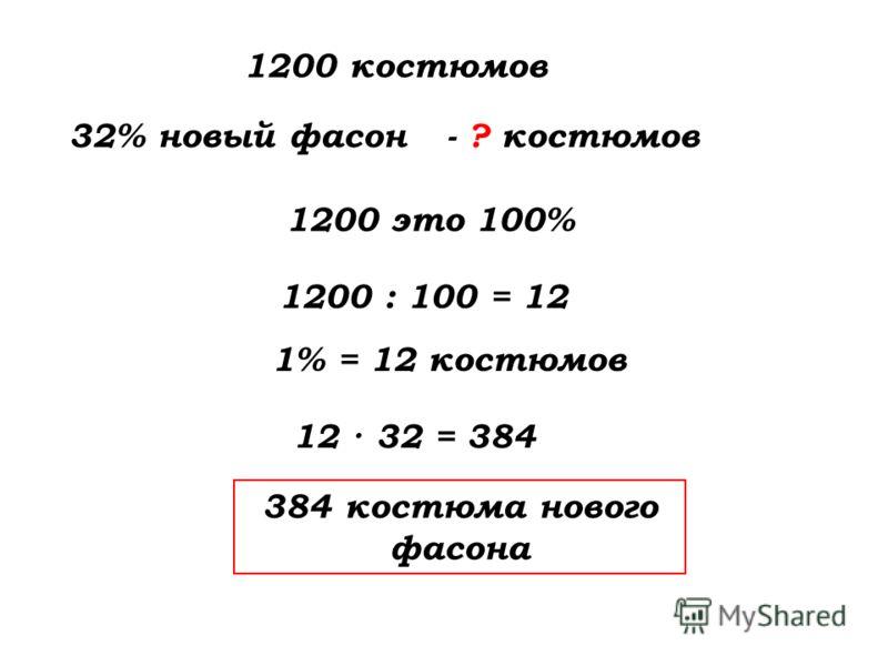 1200 костюмов 32% новый фасон- ? костюмов 1200 это 100% 1200 : 100 = 12 1% = 12 костюмов 12 · 32 = 384 384 костюма нового фасона