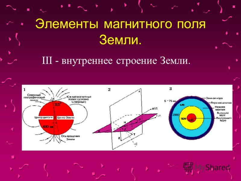 Элементы магнитного поля Земли. III - внутреннее строение Земли.