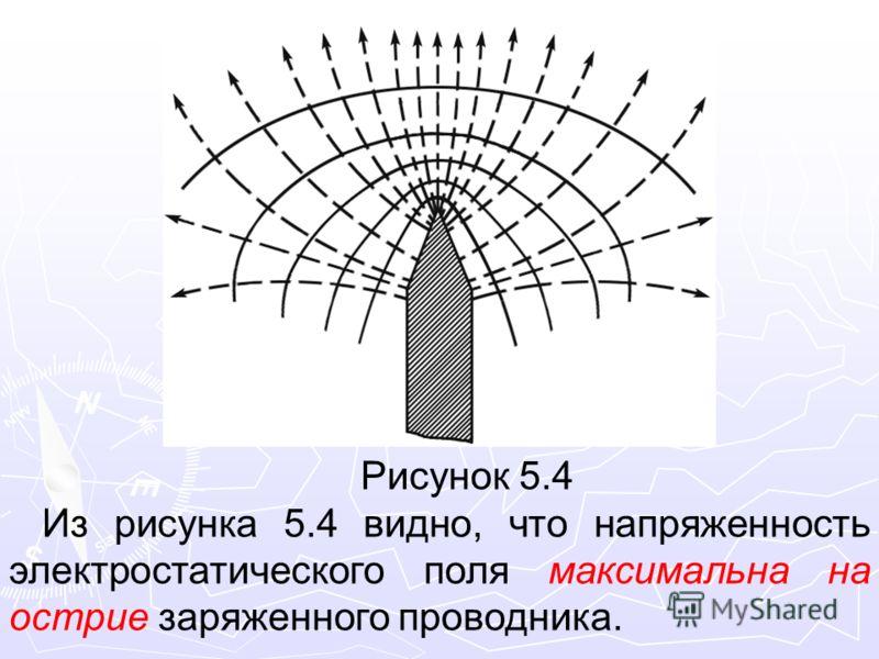 Рисунок 5.4 Из рисунка 5.4 видно, что напряженность электростатического поля максимальна на острие заряженного проводника.